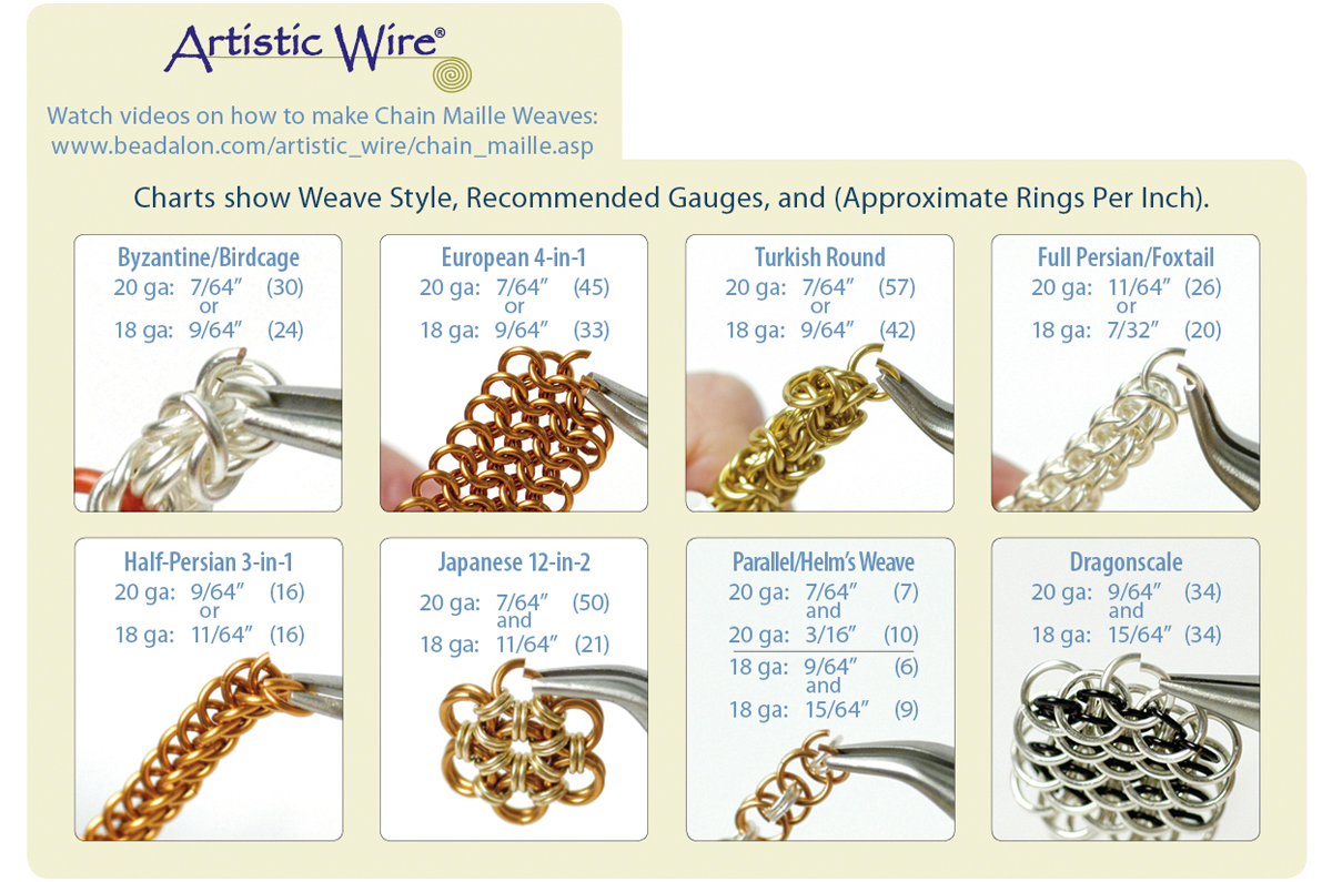 Chain Maille Weaves Chart